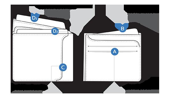 Slim Wallet Interior