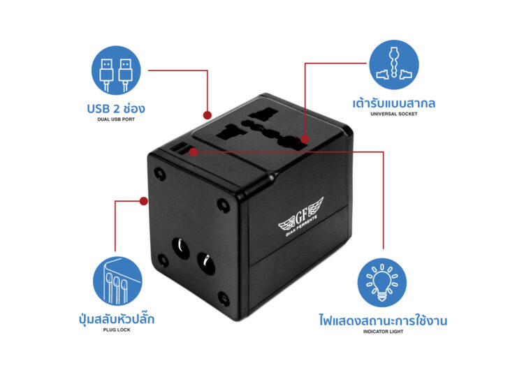 Essential Travel Adapter Plug Converter USB Charge Explain