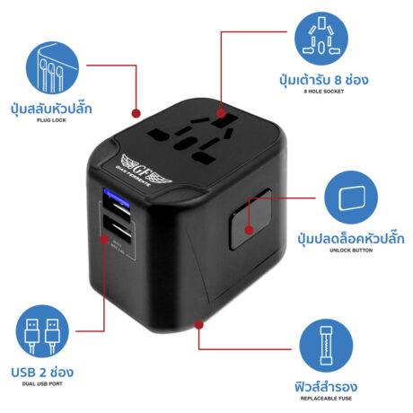 Essential Travel Adapter Plug Converter USB Charge Replacable Fuse Explain