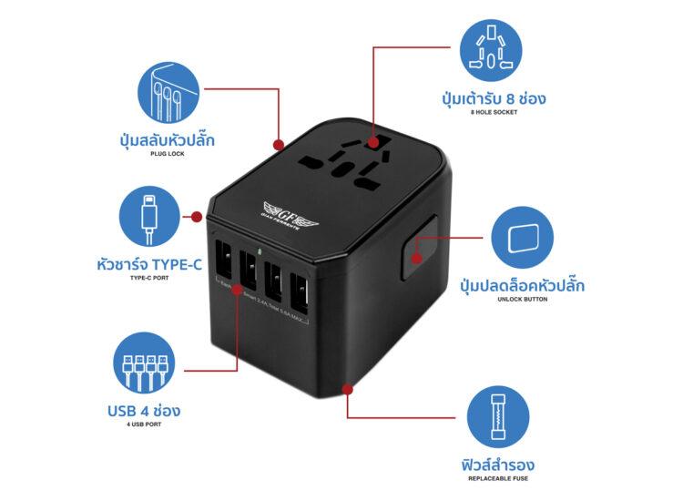 Essential Travel Adapter Plug Converter USB Type C Charge Explain